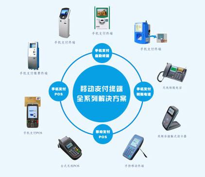证通电子移动支付全系列解决方案