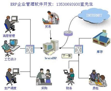 扬州金蝶K3 条码扫描