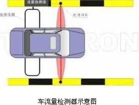 车安科技车辆引导系统在天津西站的应用案例