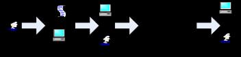 涉密载体全寿命管理系统_军用民用行业应用方案