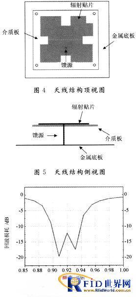 一种小型UHF RFID读写器天线设计