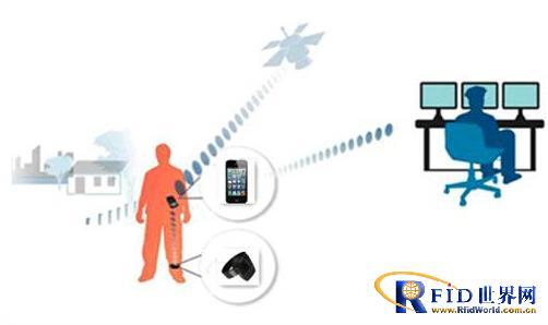 保外就医、居家监视人员管理系统