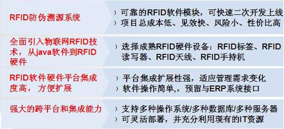 RFID酒类防伪溯源应用