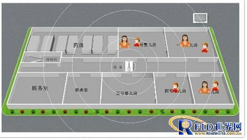 上海仁微电子婴儿防盗系统