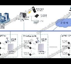 RFID资产综合管理系统