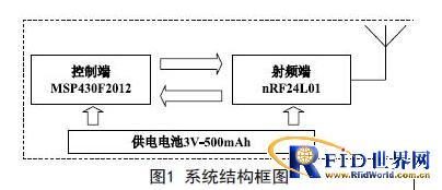 一种用于定位的低功耗有源RFID标签的设计方案