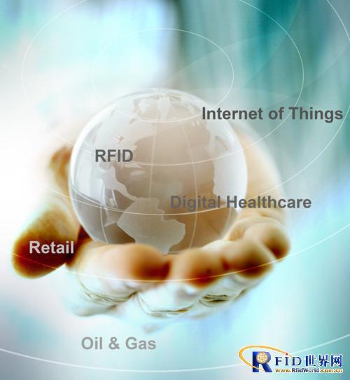 2015RFID关键领域的发展预测