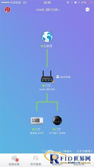 极路由加盟海尔U+ 成为海尔智能家居控制中心