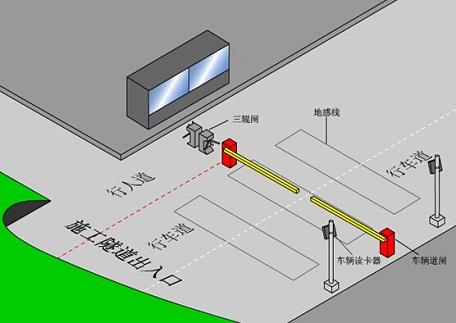 公路隧道、铁路隧道考勤定位门禁监控系统(兰州、西宁)