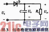 基于STM32的LF RFID阅读器研究
