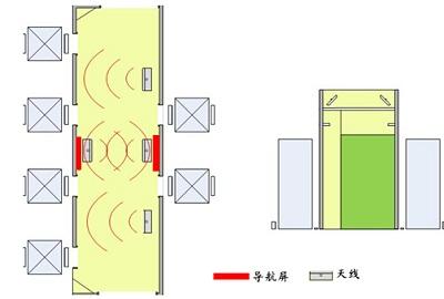 铨顺宏基于RFID技术的智慧酒店解决方案