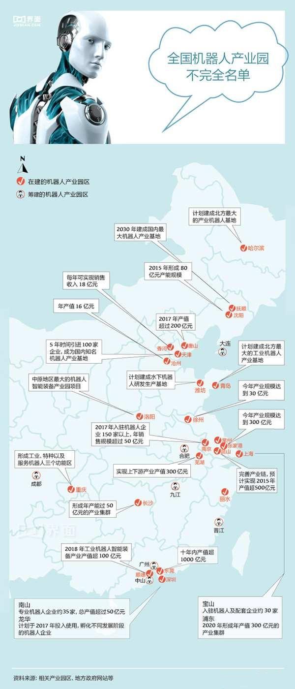 机器人概念火爆 中国究竟建了多少产业园?