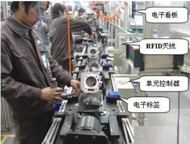 基于RFID的生产线管理解决方案