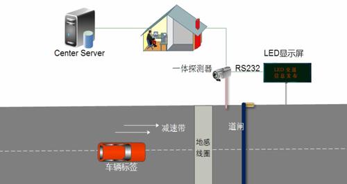 智能车辆管理系统的解决方案