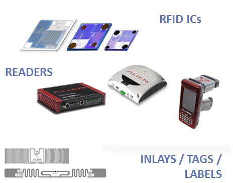 美国意联专家解读面向零售行业的RFID核心技术