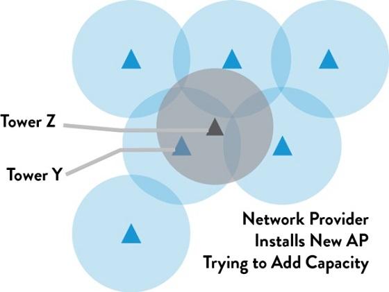 两大难题困扰物联网专用网络,低功耗广域网络实现破解