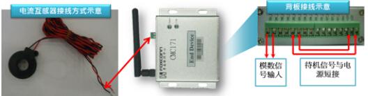 厂区设备监控系统