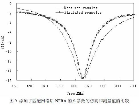 一种适用于UHF频段RFID 近场天线的阻抗测量方法