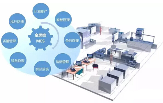 基于RFID和条码应用的物料及在制品追踪MES系统