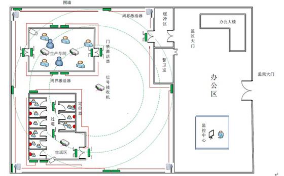 智慧监狱防务管理系统-人员定位管理系统