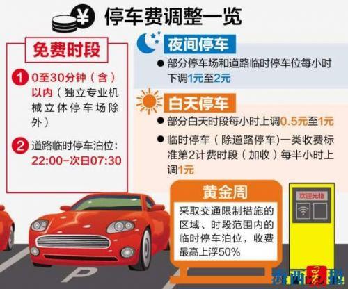 厦门停车费新标有涨有降 将在10月17日实施