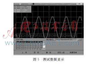 基于2.45 GHz RFID系统的仪表数据安全传输技术
