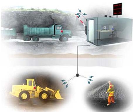 矿道通讯和安全系统