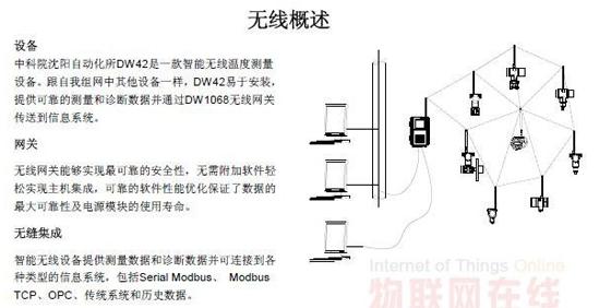 基于物联网的电力无线测温系统