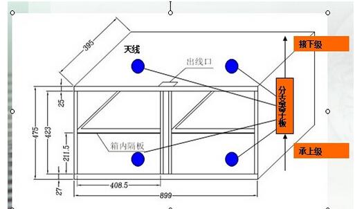 RFID智能文件柜解决方案