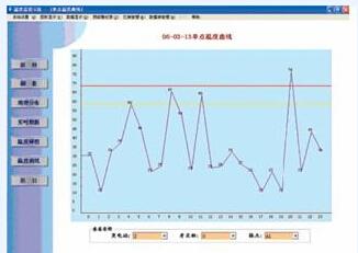 京某部引入药品仓库管理系统高清图片
