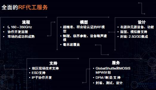 格罗方德GTC 2016成功举办,助力中国物联网与智慧城市建设