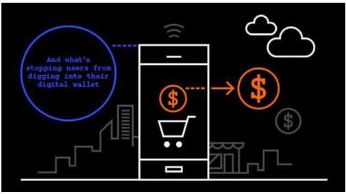 尼尔森预测2030年移动支付规模将首超信用卡