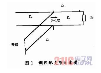 用于物流业中的双极化全向RFID天线设计