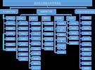 电子设备仓库管理系统