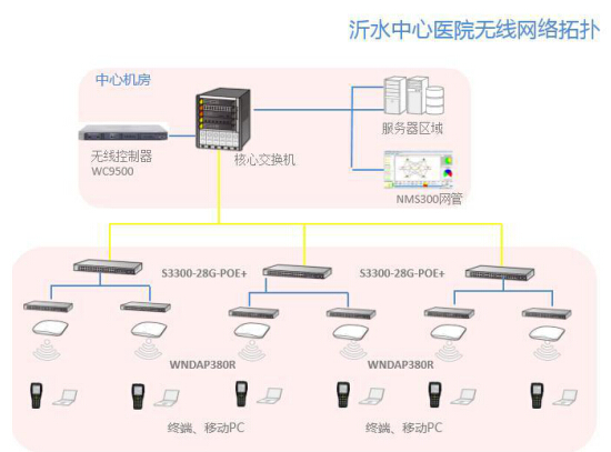 NETGEAR 助力博兴县人民医院移动医疗建设