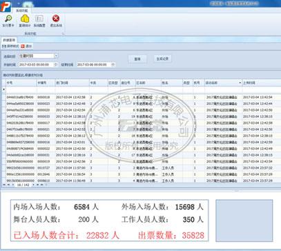演唱会RFID电子票证智能验证管理系统