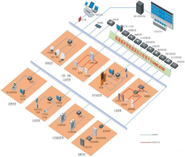RFID技术在老年保健中的应用分析