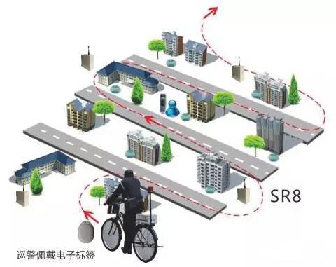协通科技RFID电动车智能管理解决方案