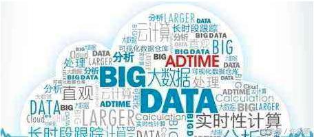 物联网平台、入口与大数据