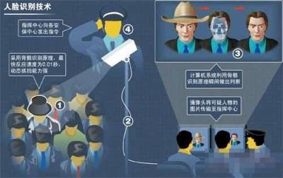 """扬州研制出""""人脸识别""""智能监控 国内首创极地船用电缆"""