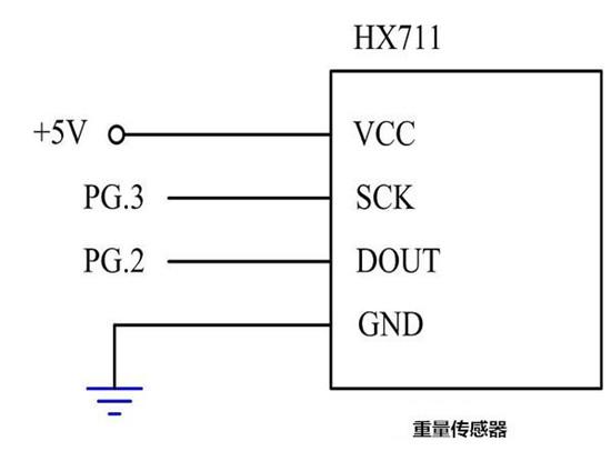 图7 : 重量感测模块之控制电路图