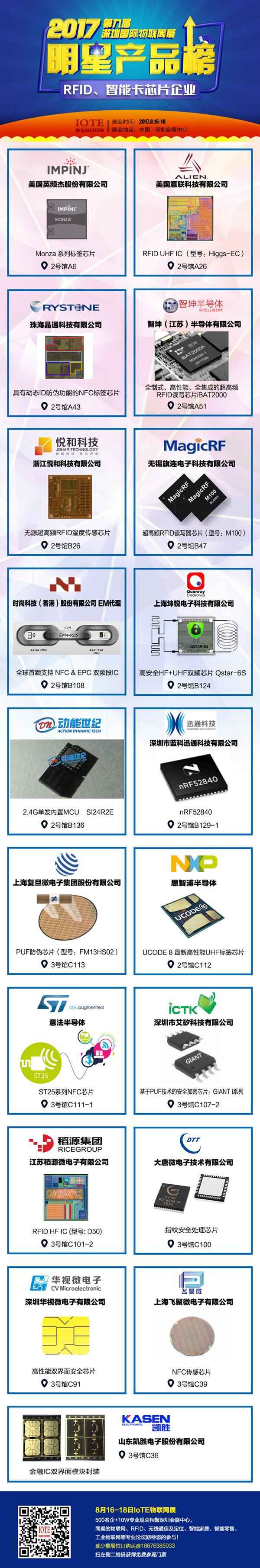 物联网世界王者之争 RFID芯片企业能否荣耀加身