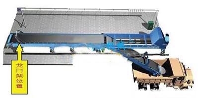 基于RFID技术的水泥出库及运输产品安全的解决方案