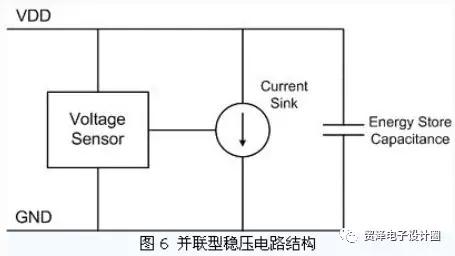 超高频无源RFID标签相关电路,你了解的真的够深入了吗?