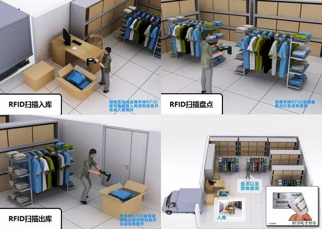 RFID服装厂智能管理解决方案