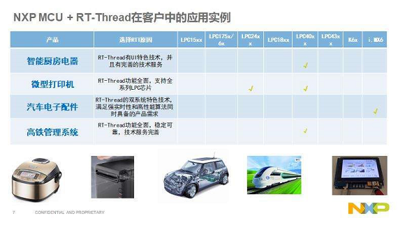 全新RT-Thread 3.0发布 睿赛德剑指物联网产业生态链