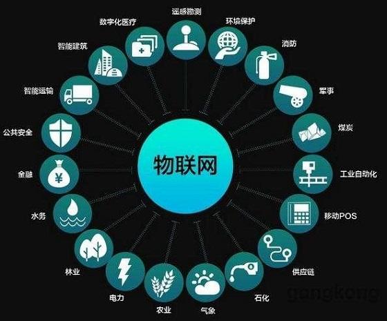 如何理解目前的工业物联网?
