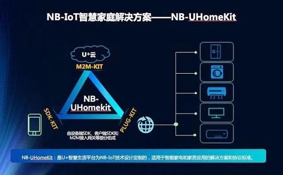 海尔、华为、电信研发NB-IoT商用洗衣房首次亮相北京高校
