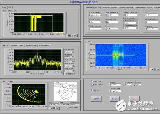 采用软件定义无线电开发RFID测试平台