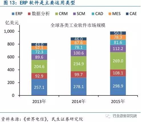 从工业机器人到物联网,全面解读中国智能制造产业链